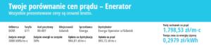 Rachunek za prąd w Gdański - ceny urzędowe, taryfa G11