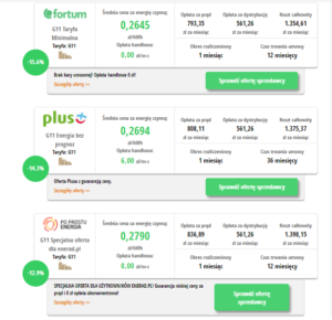 Rachunek za prąd w ofertach wynkowych w Warszawie