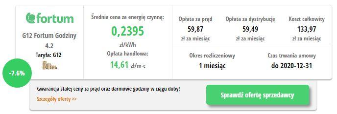 Taryfa G12 w Fortum Godziny - porównywarka cen prądu